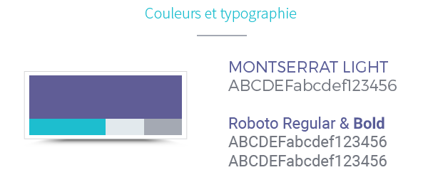 Couleurs et typo Avicenna Oncology