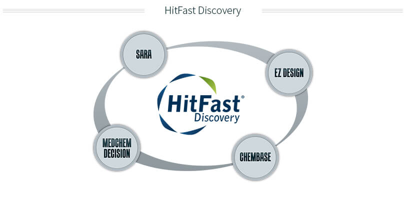 création graphique HitFast Discovery